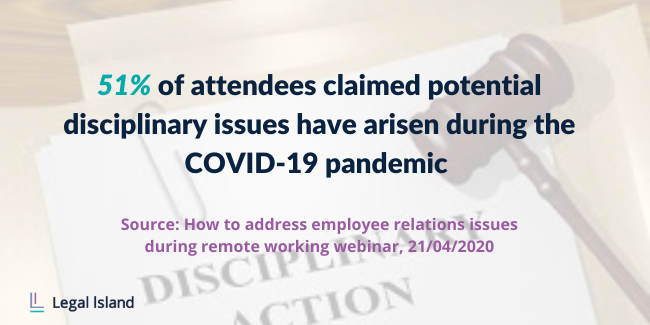 51% claimed potential disciplinary issues have arisen during the COVID-19 pandemic.